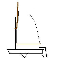Small boat sailing rigs